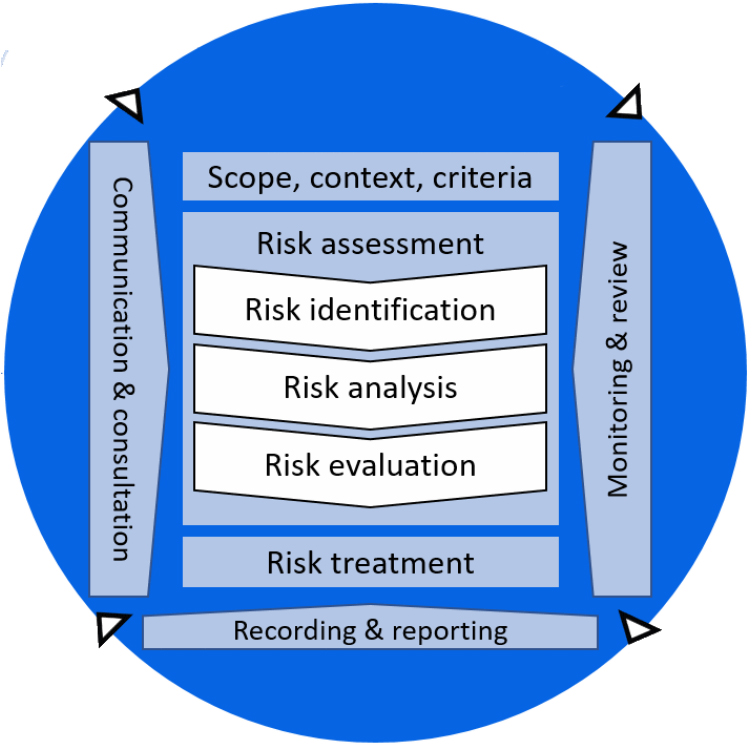 Risk Assessment Chart (2019).jpg
